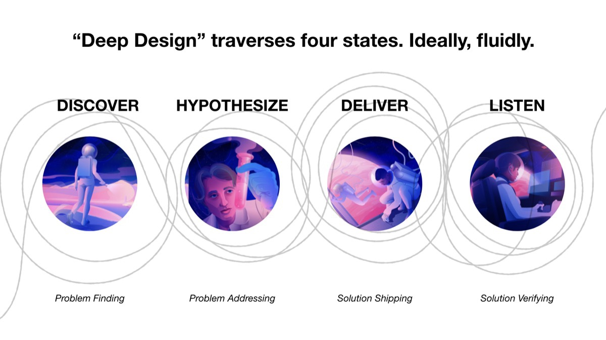 The story of the story of the Four Planets of Design